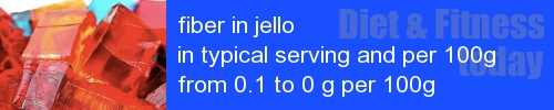 fiber in jello information and values per serving and 100g