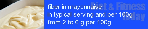 fiber in mayonnaise information and values per serving and 100g