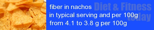 fiber in nachos information and values per serving and 100g