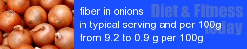 fiber in onions information and values per serving and 100g