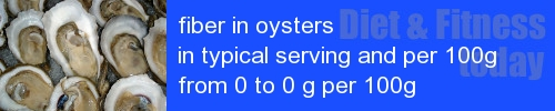 fiber in oysters information and values per serving and 100g