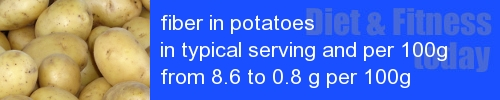 fiber in potatoes information and values per serving and 100g