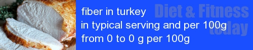 fiber in turkey information and values per serving and 100g