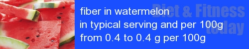 fiber in watermelon information and values per serving and 100g