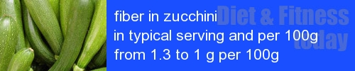 fiber in zucchini information and values per serving and 100g