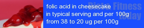 folic acid in cheesecake information and values per serving and 100g