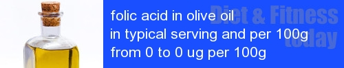 folic acid in olive oil information and values per serving and 100g