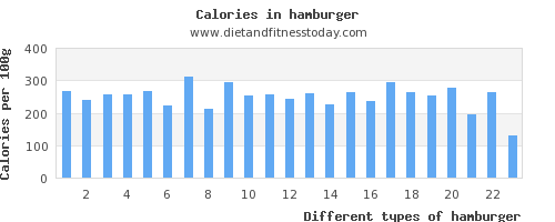 vitamin b12 in hamburger per 100g diet and fitness today. Black Bedroom Furniture Sets. Home Design Ideas