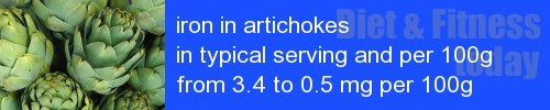 iron in artichokes information and values per serving and 100g