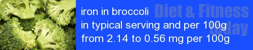 iron in broccoli information and values per serving and 100g