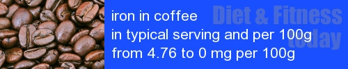 iron in coffee information and values per serving and 100g