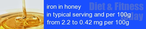 iron in honey information and values per serving and 100g