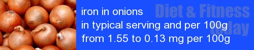 iron in onions information and values per serving and 100g
