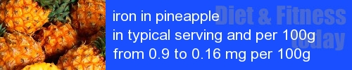 iron in pineapple information and values per serving and 100g