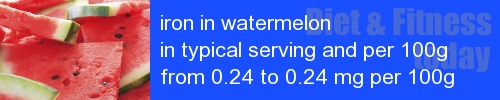 iron in watermelon information and values per serving and 100g