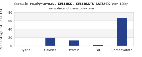 lysine and nutrition facts in kelloggs cereals per 100g