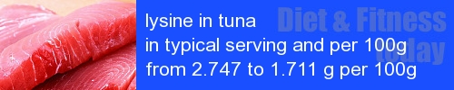 lysine in tuna information and values per serving and 100g