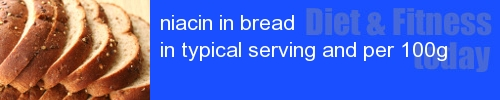 niacin in bread information and values per serving and 100g