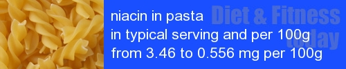 niacin in pasta information and values per serving and 100g