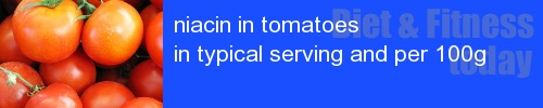 niacin in tomatoes information and values per serving and 100g