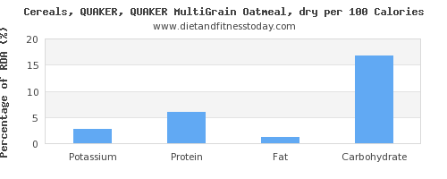 potassium and nutrition facts in oatmeal per 100 calories