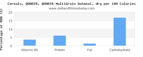 vitamin b6 and nutrition facts in oatmeal per 100 calories