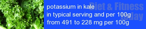 potassium in kale information and values per serving and 100g