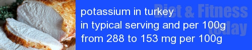 potassium in turkey information and values per serving and 100g