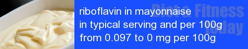 riboflavin in mayonnaise information and values per serving and 100g