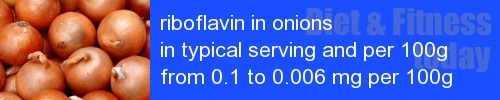 riboflavin in onions information and values per serving and 100g