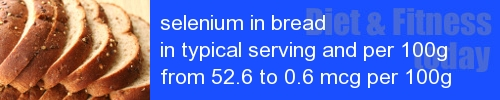 selenium in bread information and values per serving and 100g