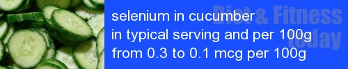 selenium in cucumber information and values per serving and 100g