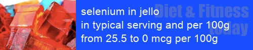 selenium in jello information and values per serving and 100g