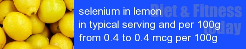 selenium in lemon information and values per serving and 100g
