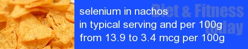 selenium in nachos information and values per serving and 100g