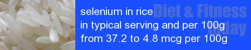 selenium in rice information and values per serving and 100g