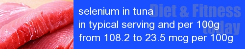 selenium in tuna information and values per serving and 100g