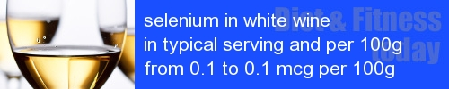selenium in white wine information and values per serving and 100g