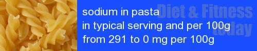 sodium in pasta information and values per serving and 100g