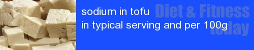sodium in tofu information and values per serving and 100g