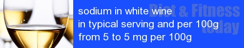 sodium in white wine information and values per serving and 100g