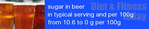 sugar in beer information and values per serving and 100g
