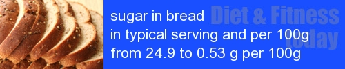sugar in bread information and values per serving and 100g