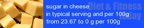 sugar in cheese information and values per serving and 100g