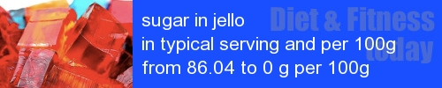 sugar in jello information and values per serving and 100g
