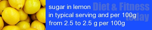 sugar in lemon information and values per serving and 100g