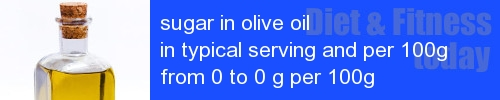 sugar in olive oil information and values per serving and 100g