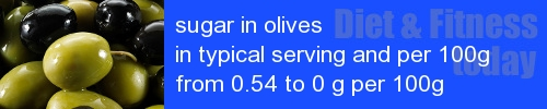 sugar in olives information and values per serving and 100g
