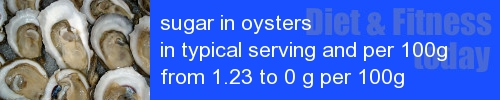 sugar in oysters information and values per serving and 100g