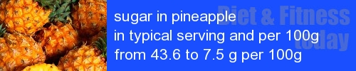 sugar in pineapple information and values per serving and 100g